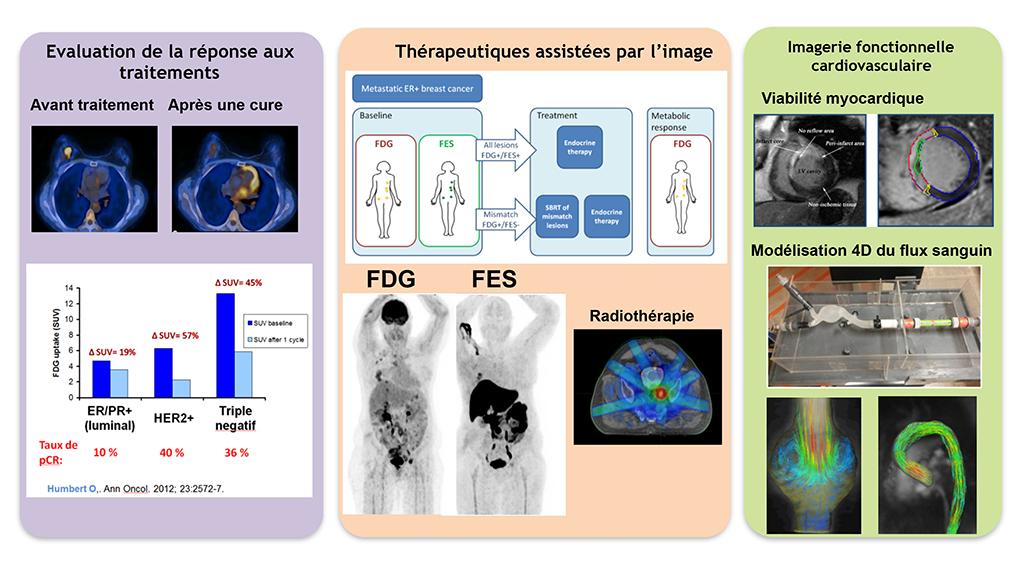 illu-plateformes-imagerie-clinique-3