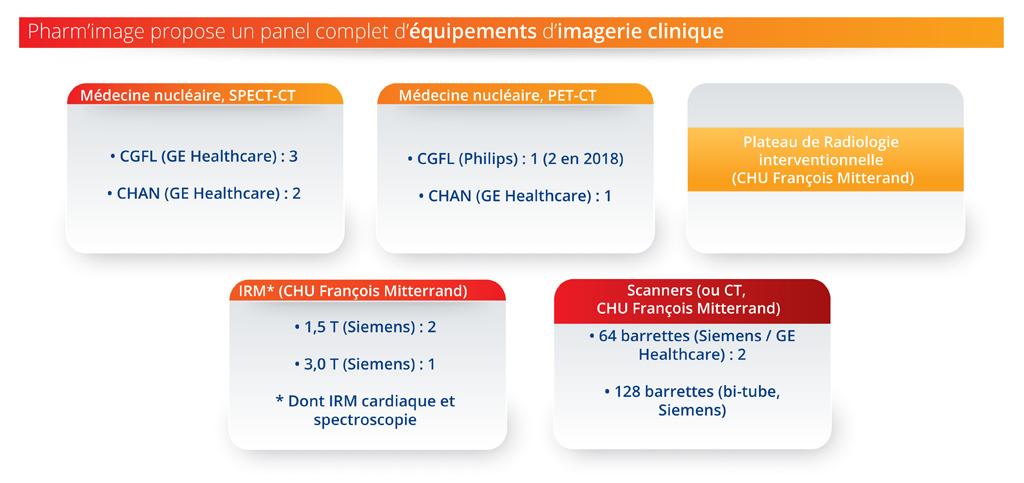 plateformes-schema-clinique-02