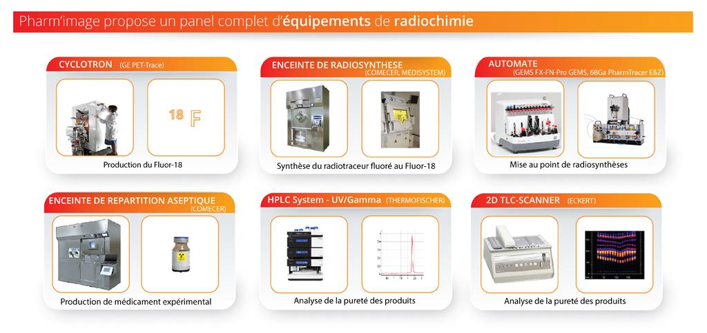 plateformes-schema-radiochimie-02